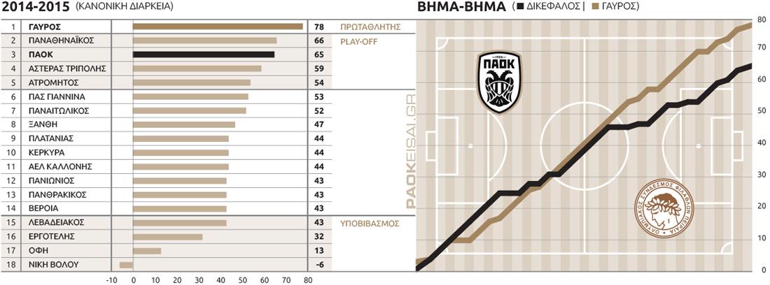 paokeisaigr_infograph2014-15_01
