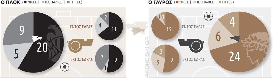paokeisaigr_infograph2014-15_04
