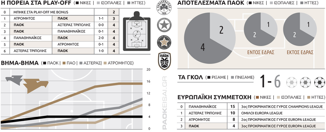 paokeisaigr_infograph2014-15_05b